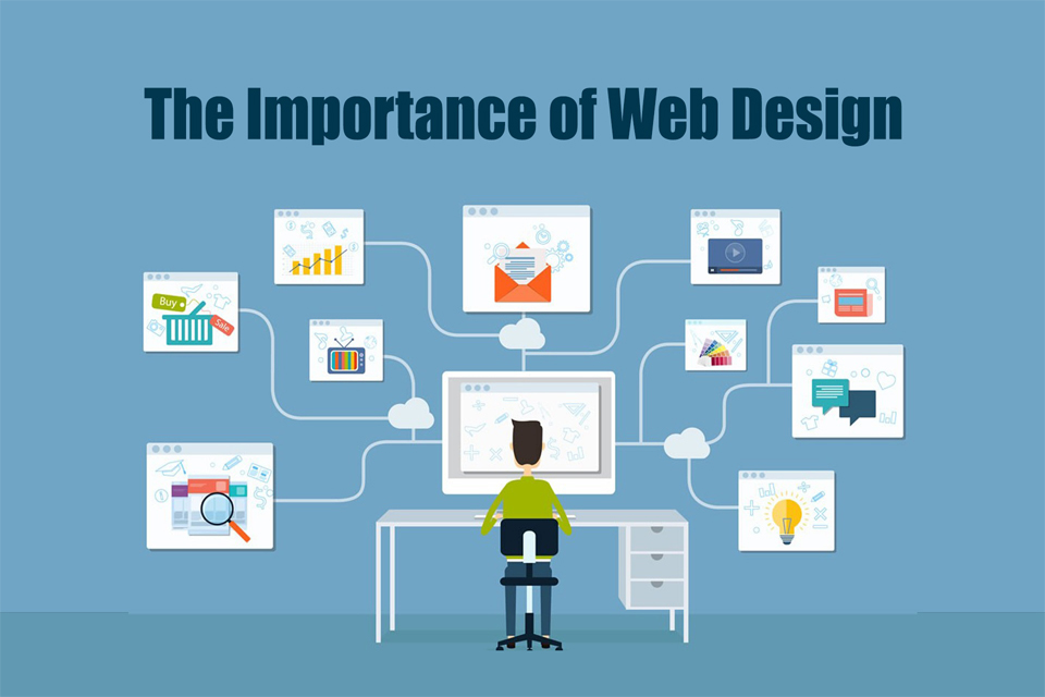 Why a Great Website Design Is So Important